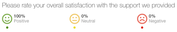 eCommerce Integration feedback